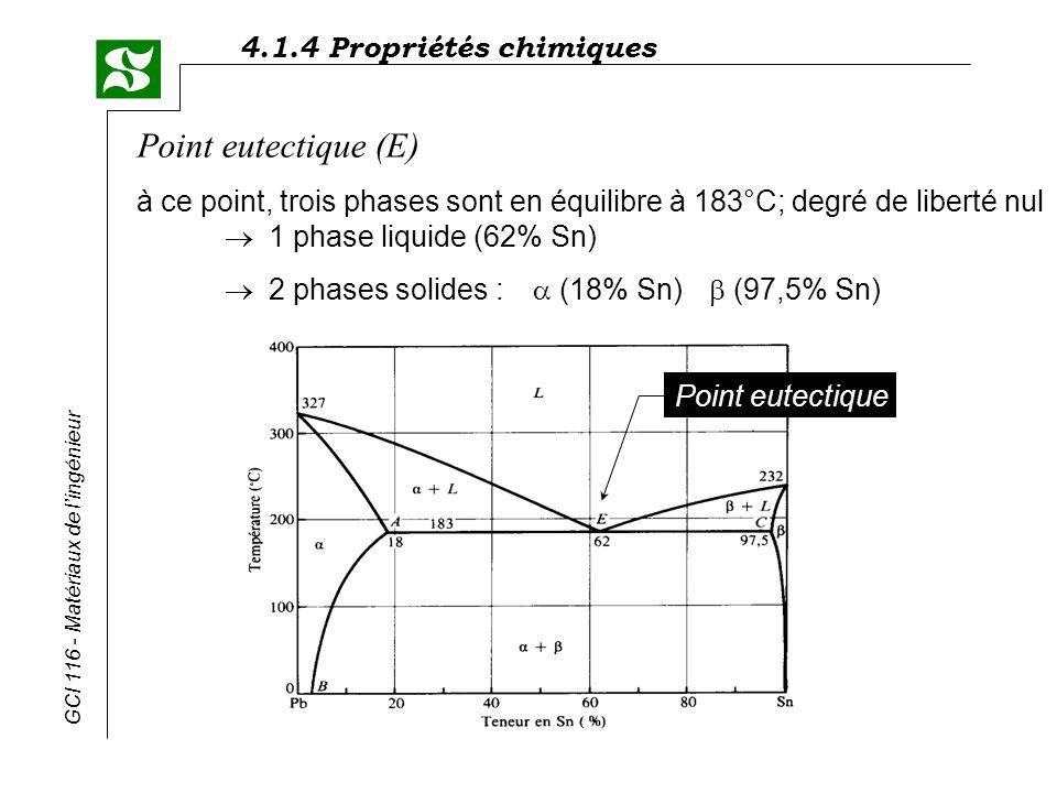 Point eutectique (E) à ce point, trois phases sont en équilibre à 183°C; degré de liberté nul ® 1 phase liquide (62% Sn)