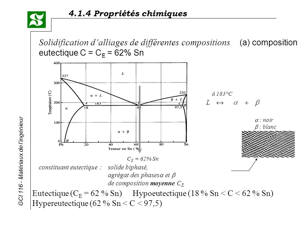 Solidification d'alliages de différentes compositions