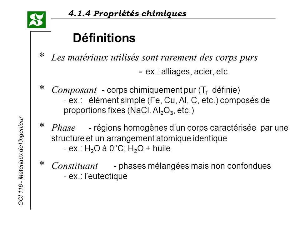 Définitions Les matériaux utilisés sont rarement des corps purs - ex.: alliages, acier, etc.