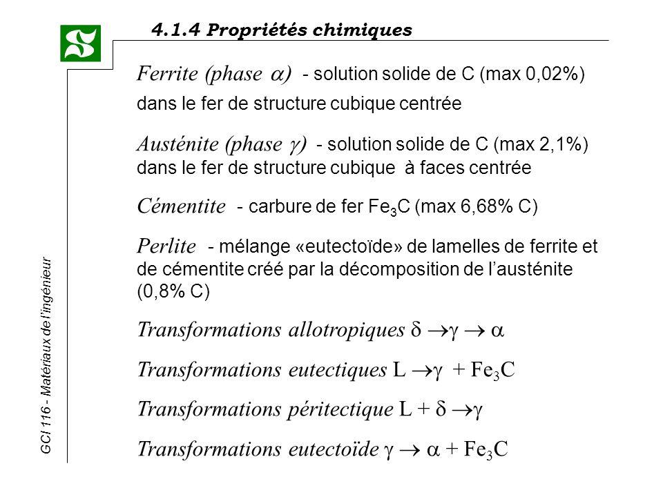 Ferrite (phase a) - solution solide de C (max 0,02%) dans le fer de structure cubique centrée