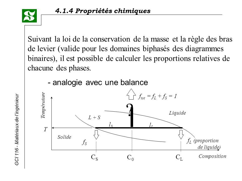 Suivant la loi de la conservation de la masse et la règle des bras de levier (valide pour les domaines biphasés des diagrammes binaires), il est possible de calculer les proportions relatives de chacune des phases.
