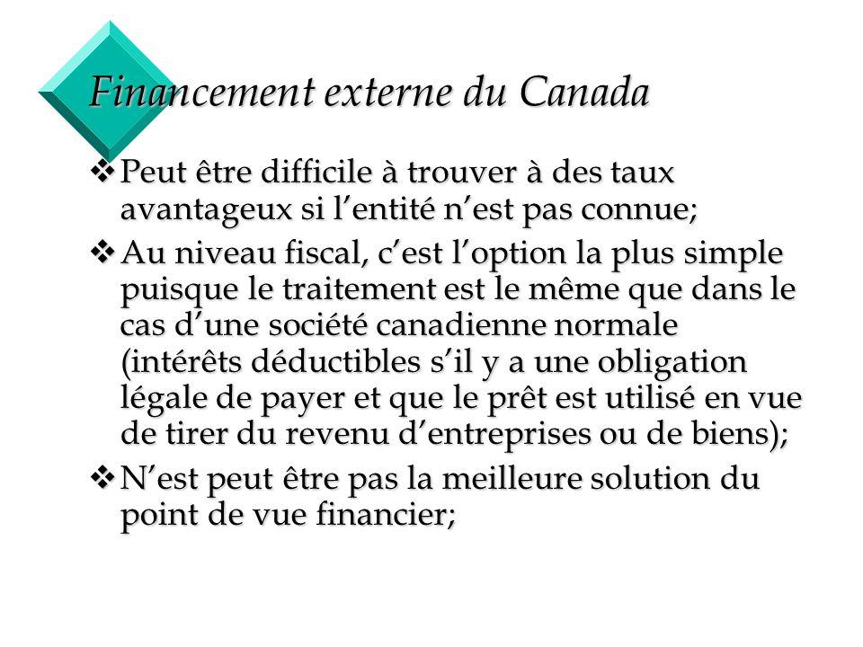 Financement externe du Canada