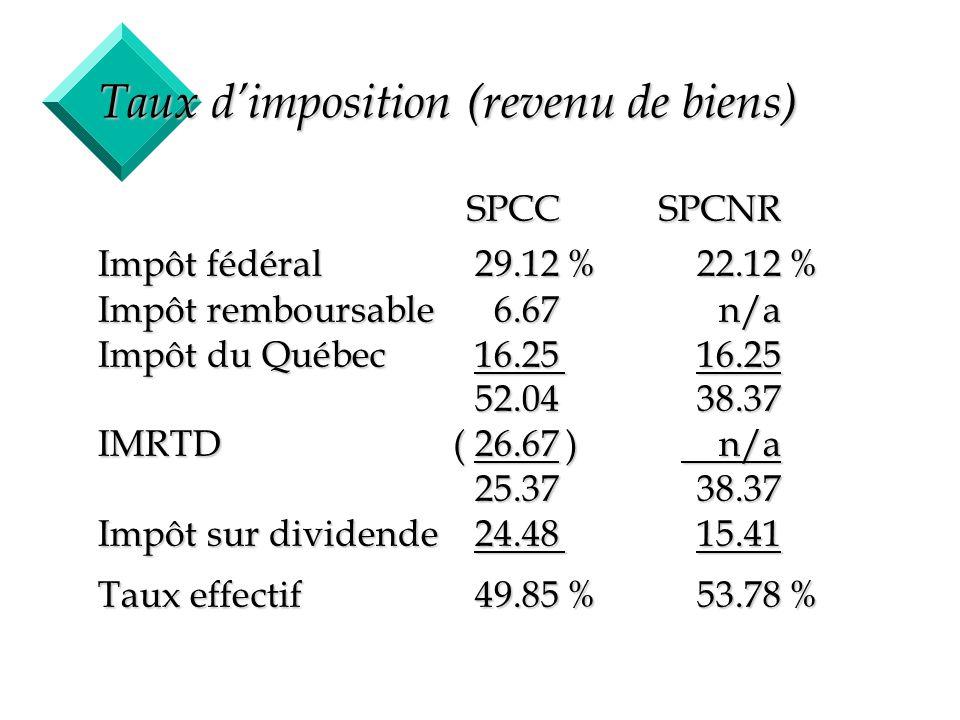Taux d'imposition (revenu de biens)