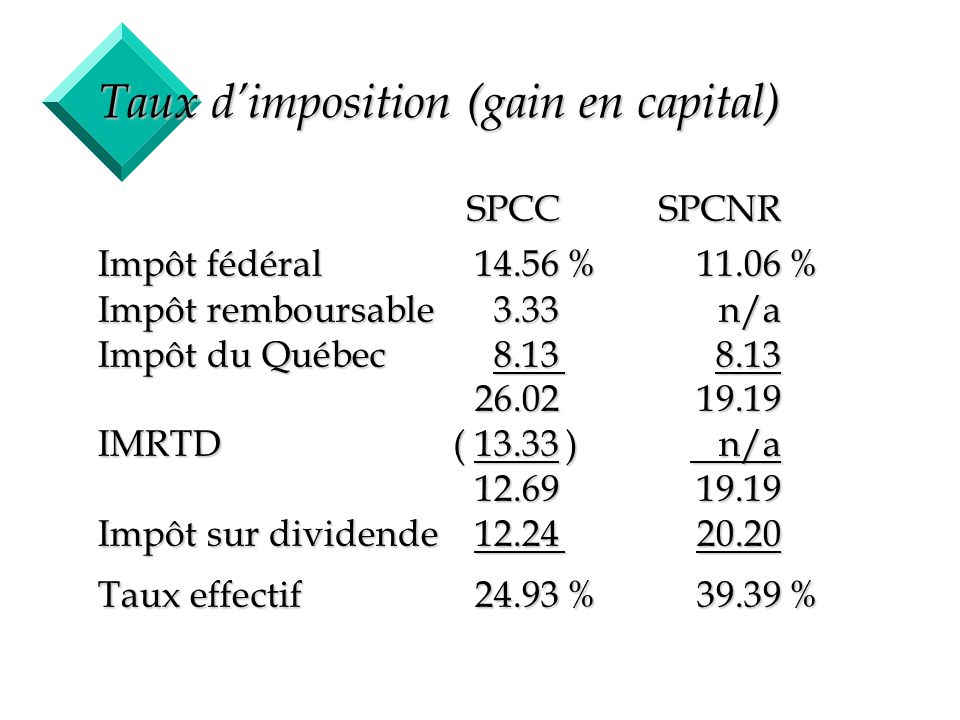 Taux d'imposition (gain en capital)