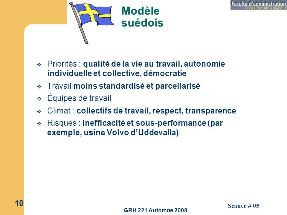 Modèle suédois Priorités : qualité de la vie au travail, autonomie individuelle et collective, démocratie.