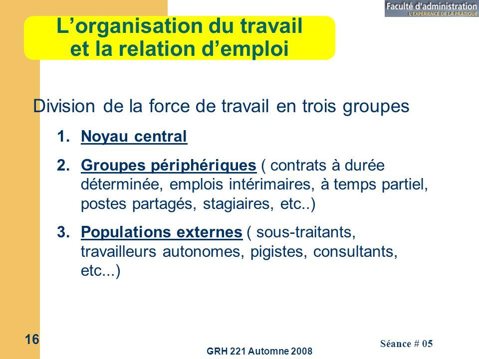 L'organisation du travail et la relation d'emploi