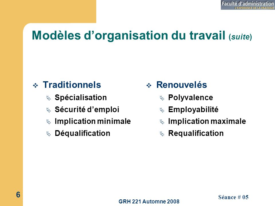 Modèles d'organisation du travail (suite)