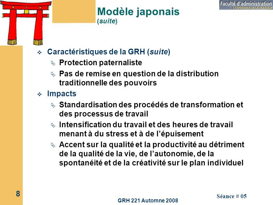 Modèle japonais (suite)