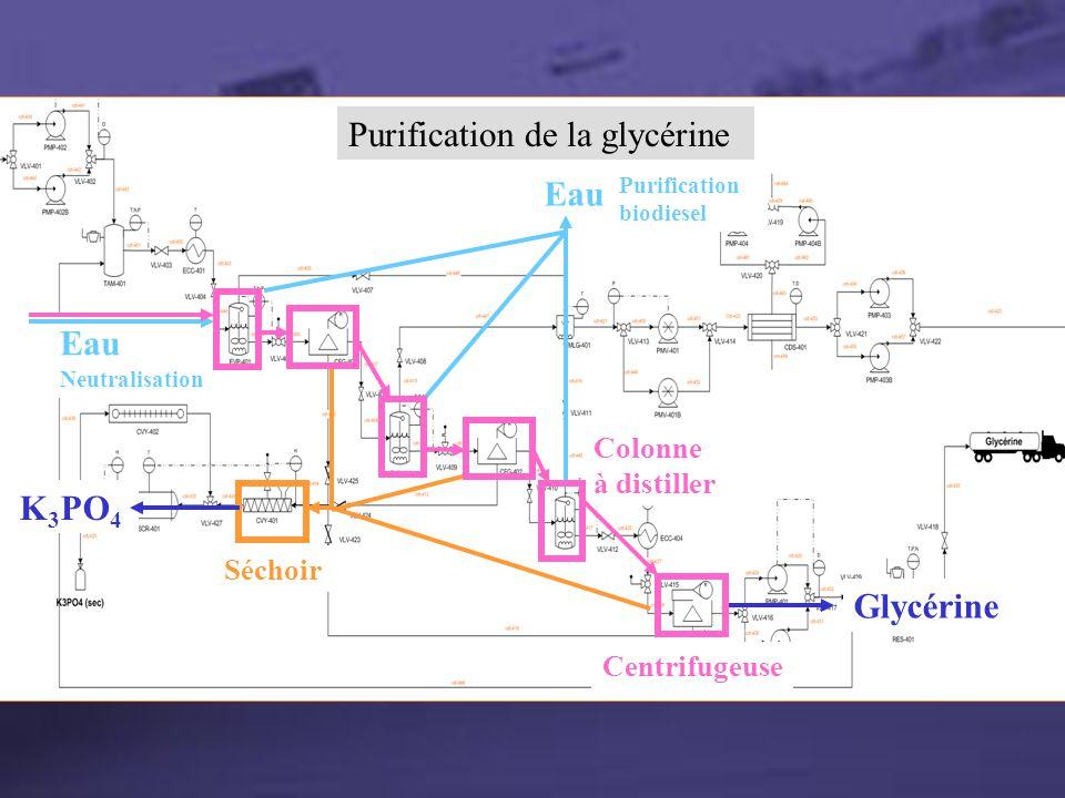 Section Glycérine Purification de la glycérine Eau Eau K3PO4 Glycérine