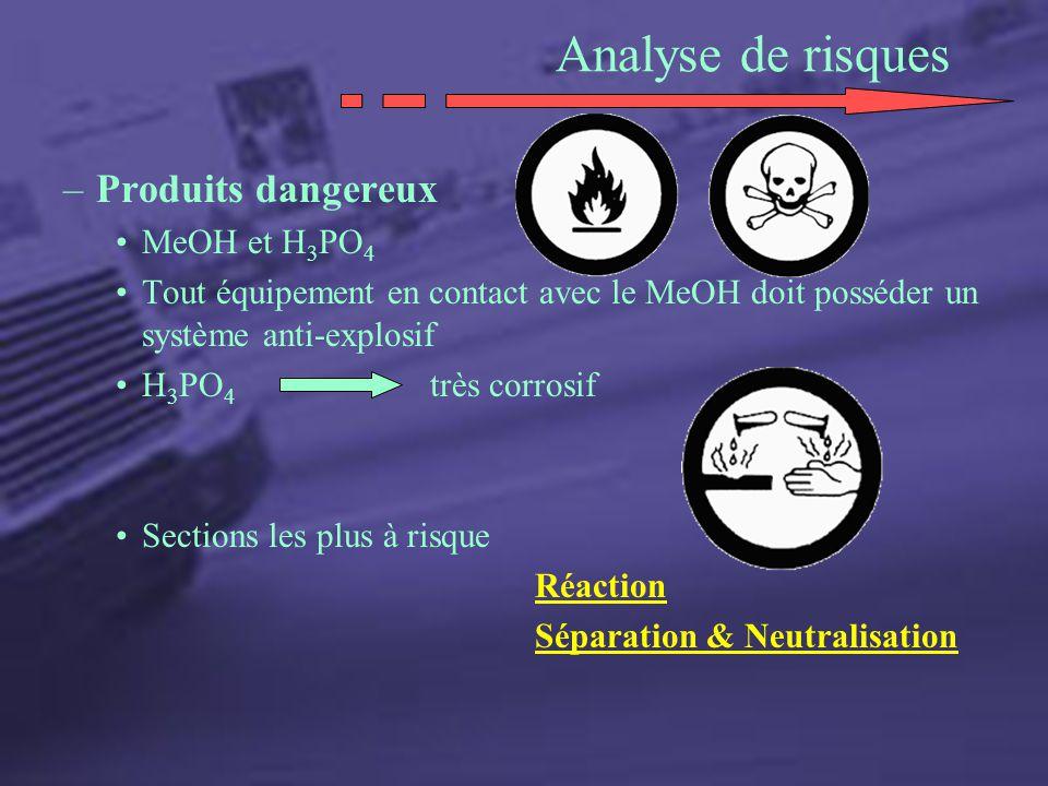 Analyse de risques Produits dangereux MeOH et H3PO4