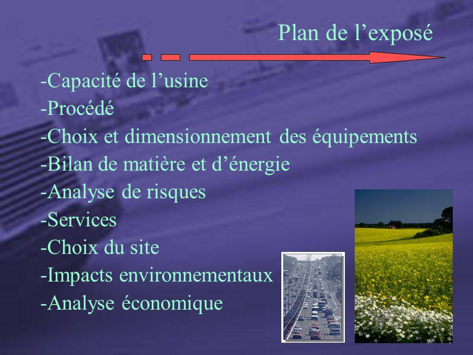 Plan de l'exposé -Capacité de l'usine -Procédé