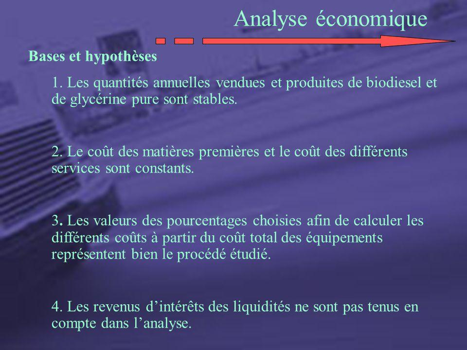 Analyse économique Bases et hypothèses