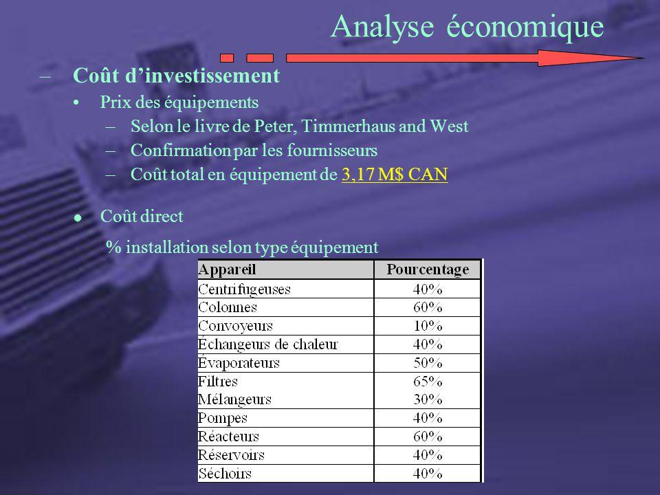 Analyse économique Coût d'investissement Prix des équipements