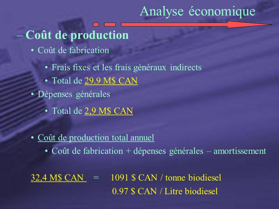 Analyse économique Coût de production Coût de fabrication