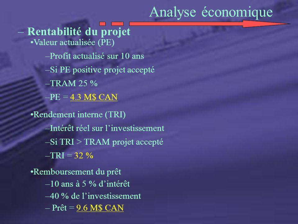 Analyse économique Rentabilité du projet Valeur actualisée (PE)