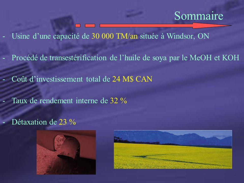Sommaire Usine d'une capacité de 30 000 TM/an située à Windsor, ON