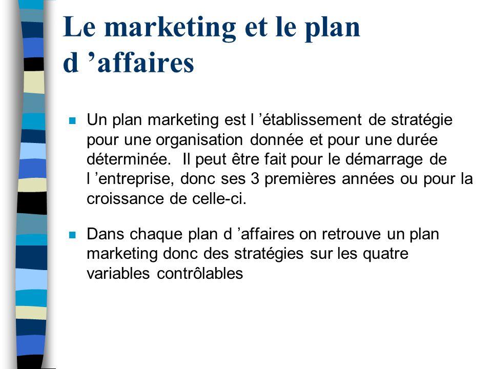 Le marketing et le plan d 'affaires