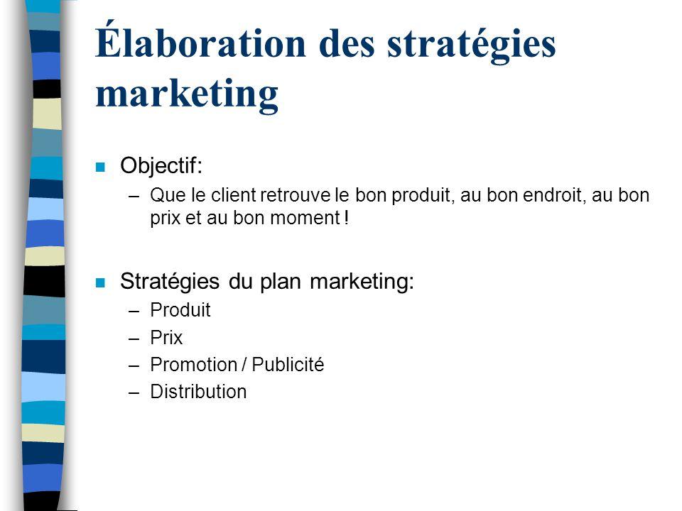 Élaboration des stratégies marketing