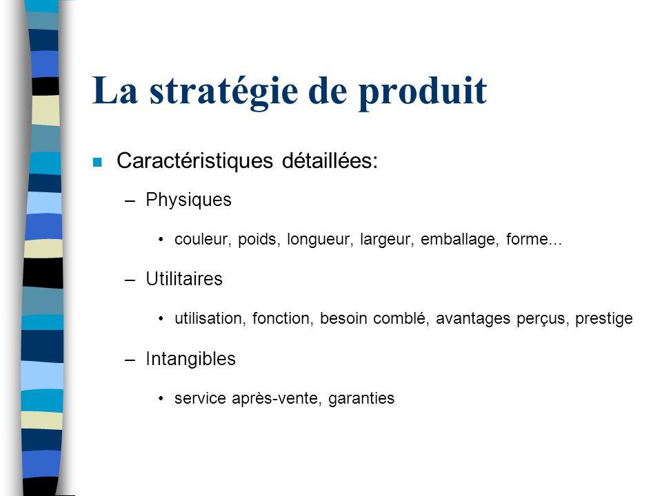 La stratégie de produit