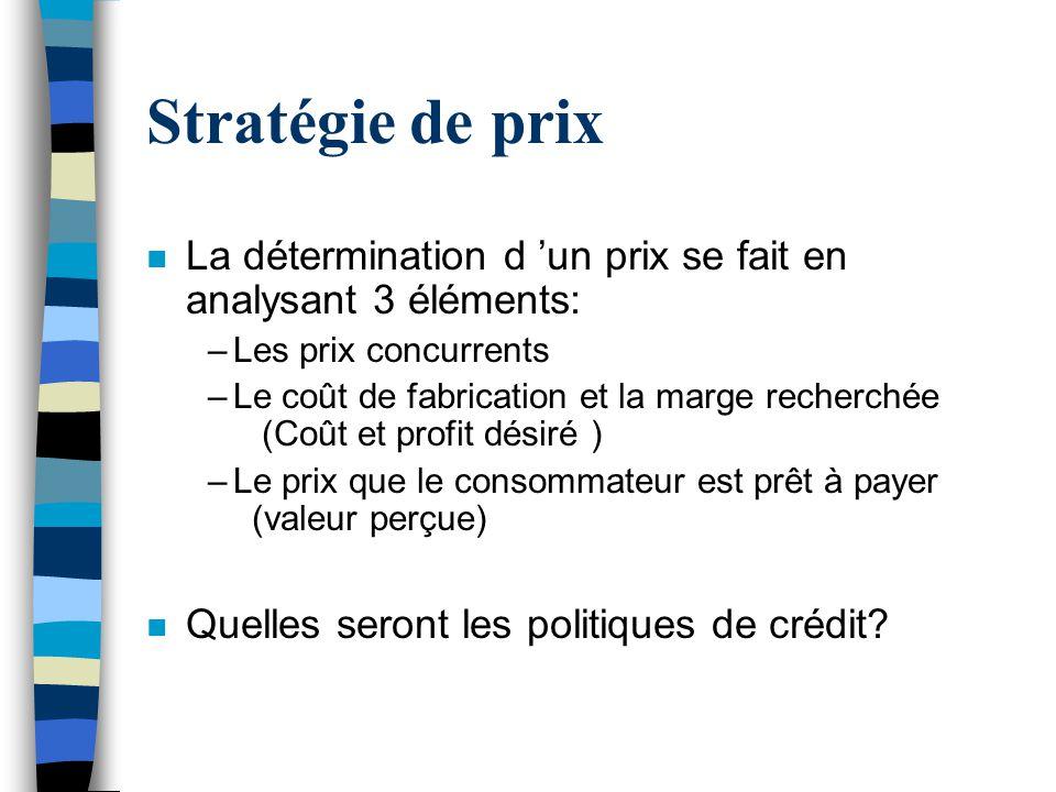 Stratégie de prix La détermination d 'un prix se fait en analysant 3 éléments: Les prix concurrents.
