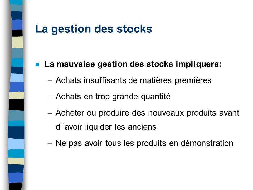La gestion des stocks La mauvaise gestion des stocks impliquera: