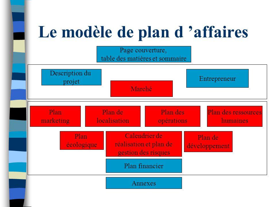 Le modèle de plan d 'affaires