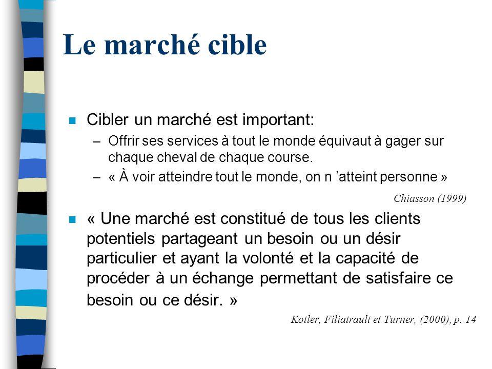 Le marché cible Cibler un marché est important: