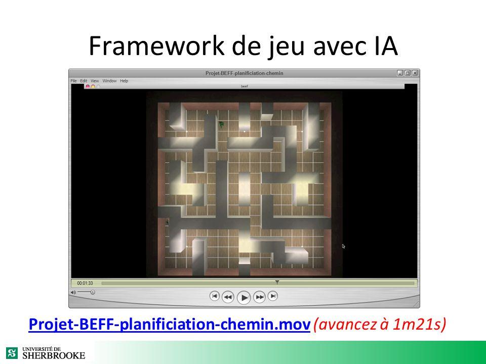 Framework de jeu avec IA