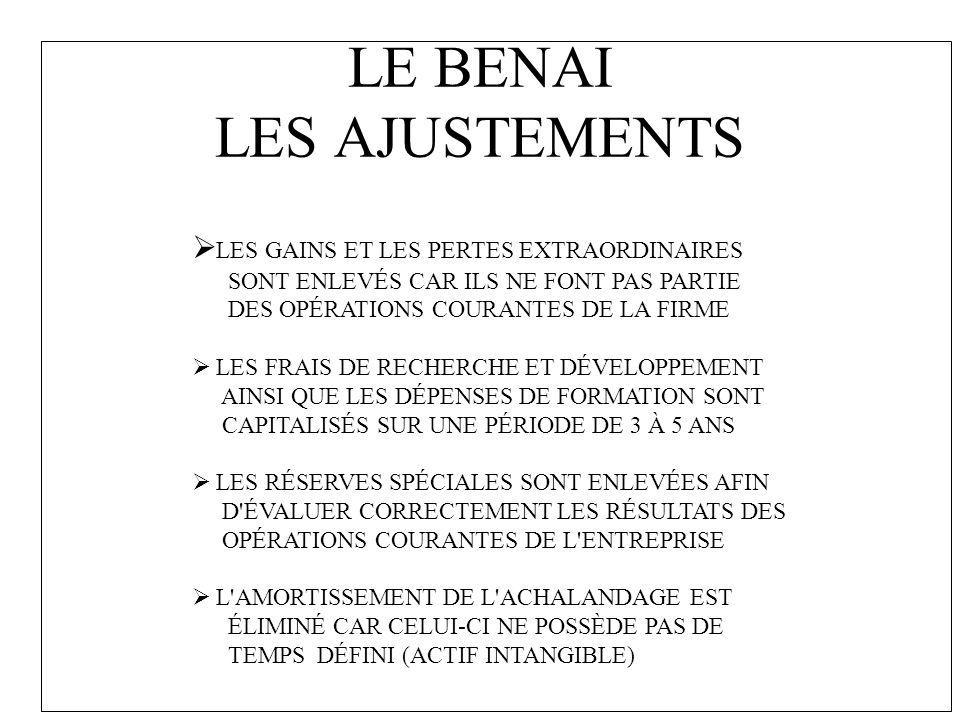 LE BENAI LES AJUSTEMENTS