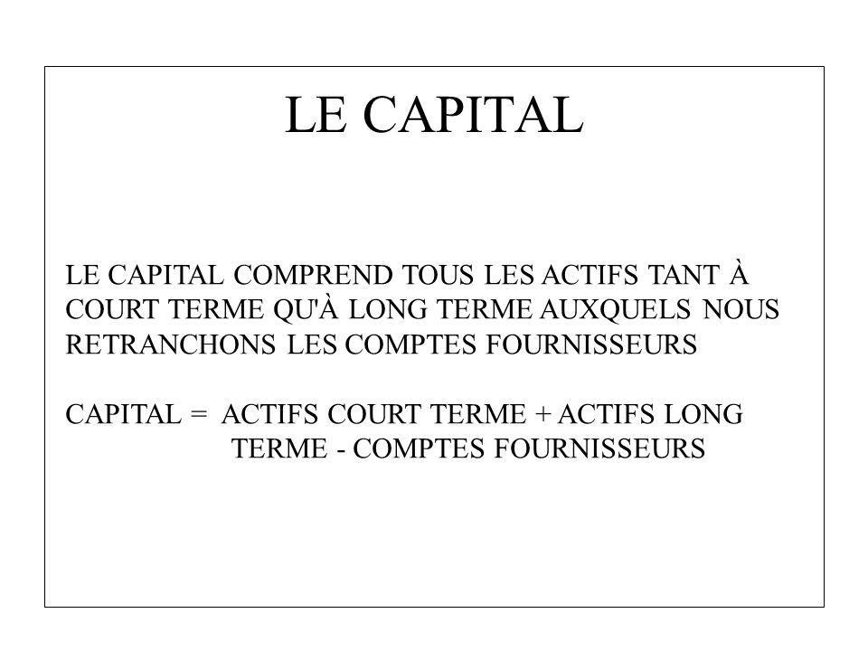 LE CAPITAL LE CAPITAL COMPREND TOUS LES ACTIFS TANT À
