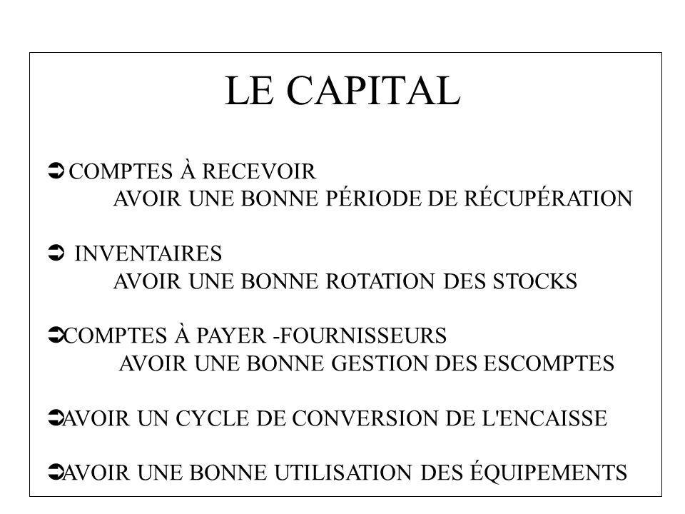 LE CAPITAL COMPTES À RECEVOIR AVOIR UNE BONNE PÉRIODE DE RÉCUPÉRATION