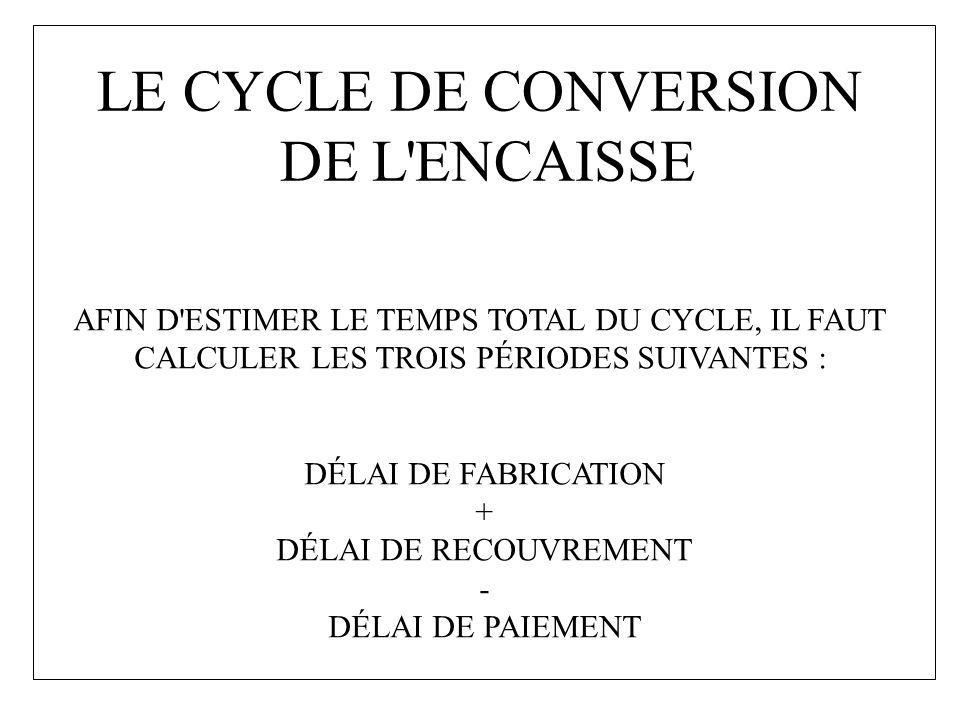 LE CYCLE DE CONVERSION DE L ENCAISSE