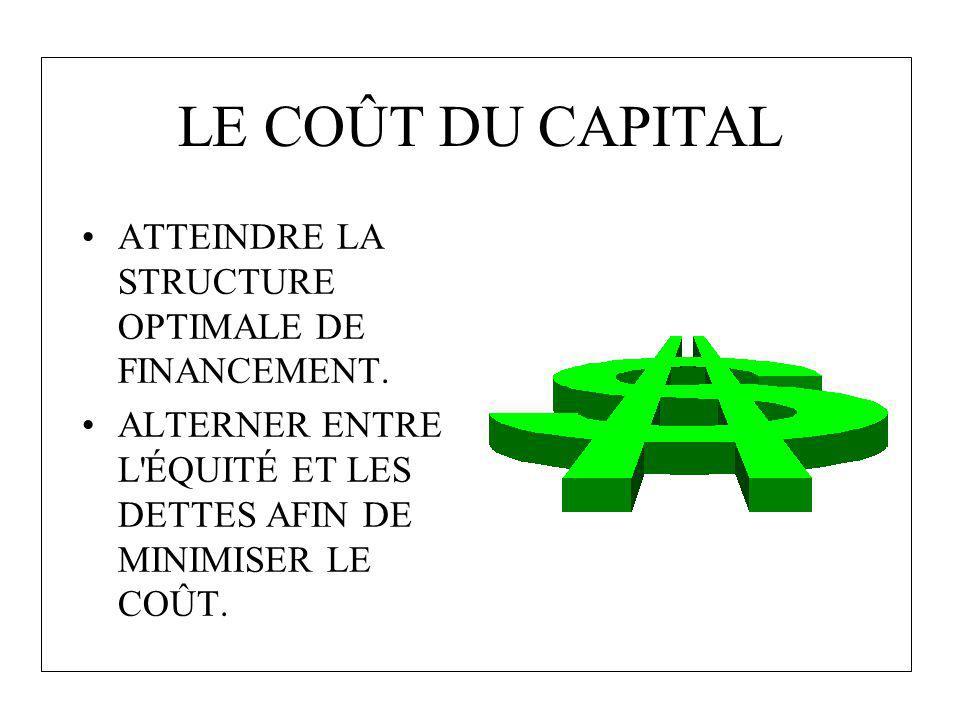 LE COÛT DU CAPITAL ATTEINDRE LA STRUCTURE OPTIMALE DE FINANCEMENT.
