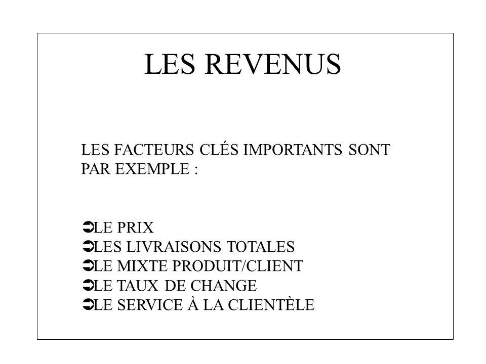LES REVENUS LES FACTEURS CLÉS IMPORTANTS SONT PAR EXEMPLE : LE PRIX
