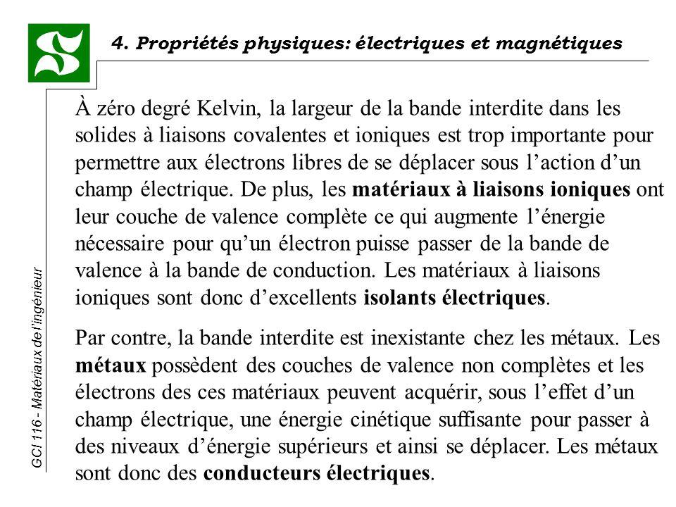 À zéro degré Kelvin, la largeur de la bande interdite dans les solides à liaisons covalentes et ioniques est trop importante pour permettre aux électrons libres de se déplacer sous l'action d'un champ électrique. De plus, les matériaux à liaisons ioniques ont leur couche de valence complète ce qui augmente l'énergie nécessaire pour qu'un électron puisse passer de la bande de valence à la bande de conduction. Les matériaux à liaisons ioniques sont donc d'excellents isolants électriques.