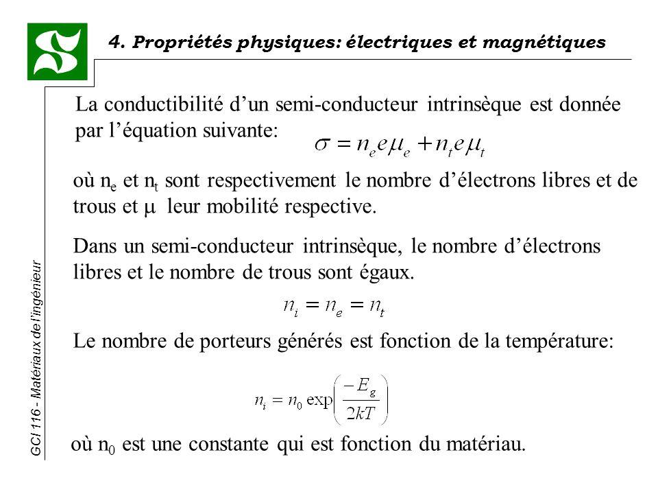 La conductibilité d'un semi-conducteur intrinsèque est donnée par l'équation suivante: