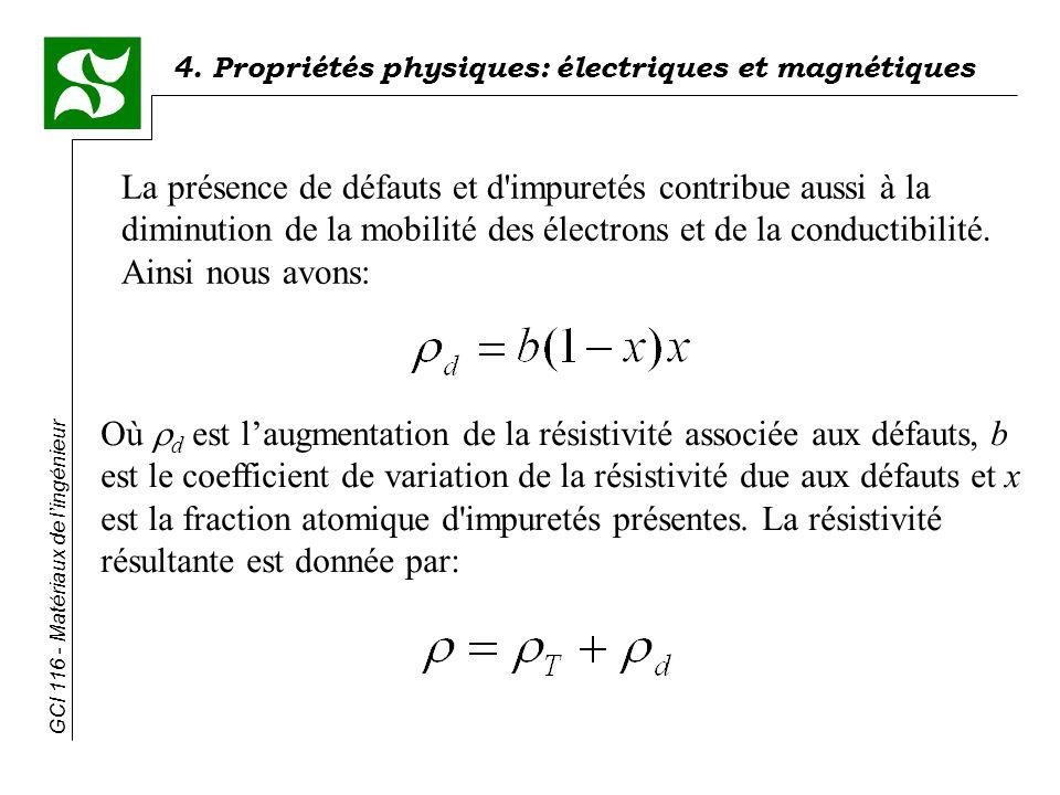 La présence de défauts et d impuretés contribue aussi à la diminution de la mobilité des électrons et de la conductibilité. Ainsi nous avons: