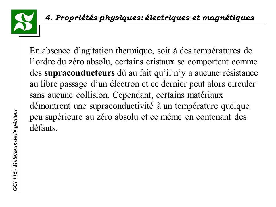 En absence d'agitation thermique, soit à des températures de l'ordre du zéro absolu, certains cristaux se comportent comme des supraconducteurs dû au fait qu'il n'y a aucune résistance au libre passage d'un électron et ce dernier peut alors circuler sans aucune collision.