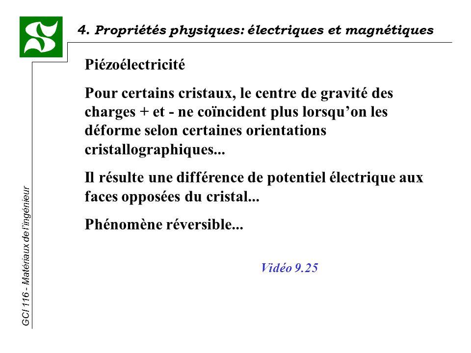 Piézoélectricité