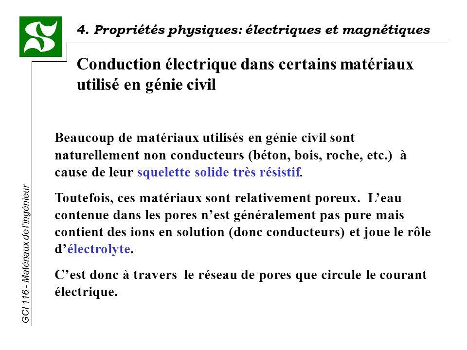 Conduction électrique dans certains matériaux utilisé en génie civil