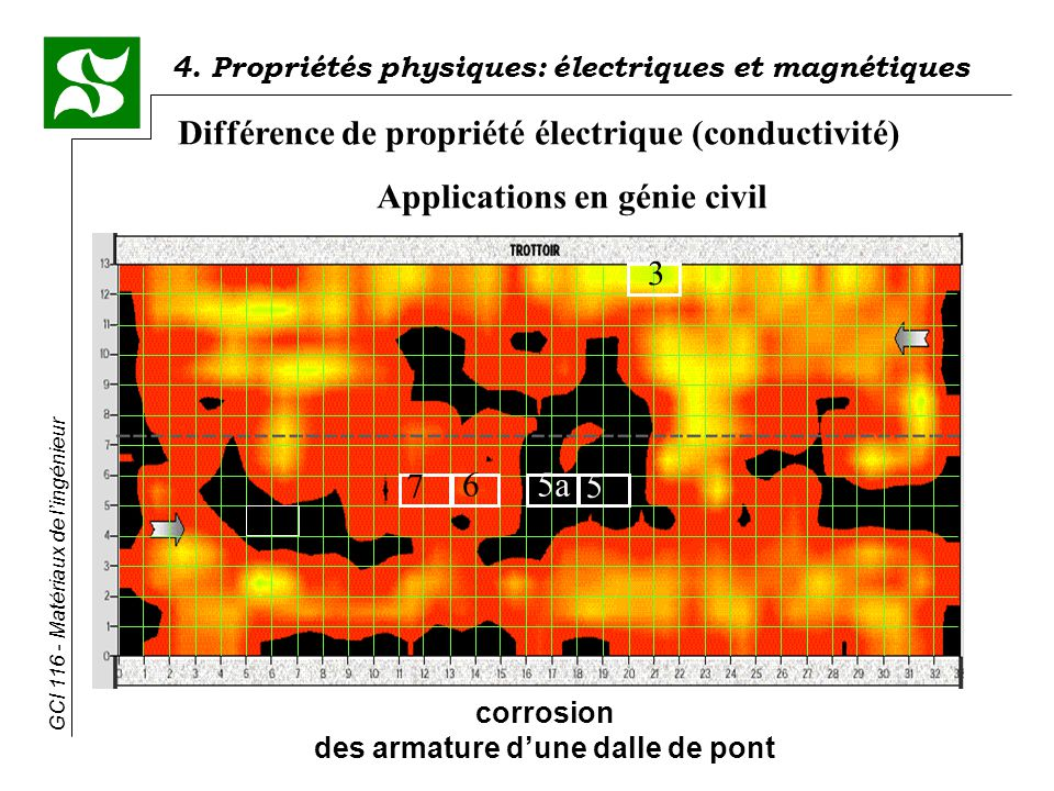 Applications en génie civil corrosion des armature d'une dalle de pont