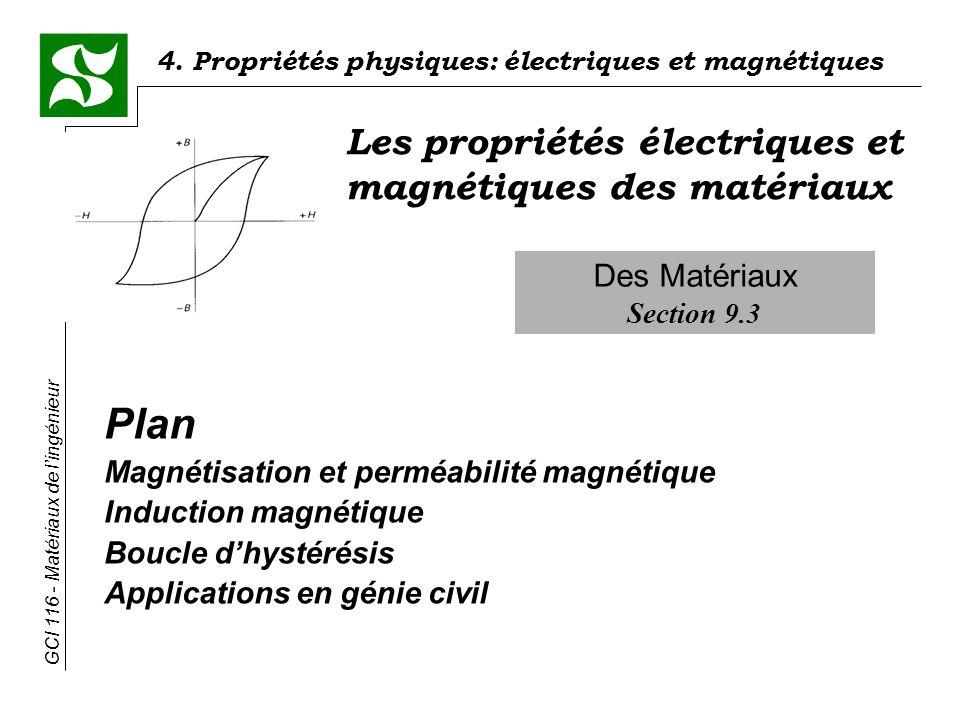 Plan Les propriétés électriques et magnétiques des matériaux