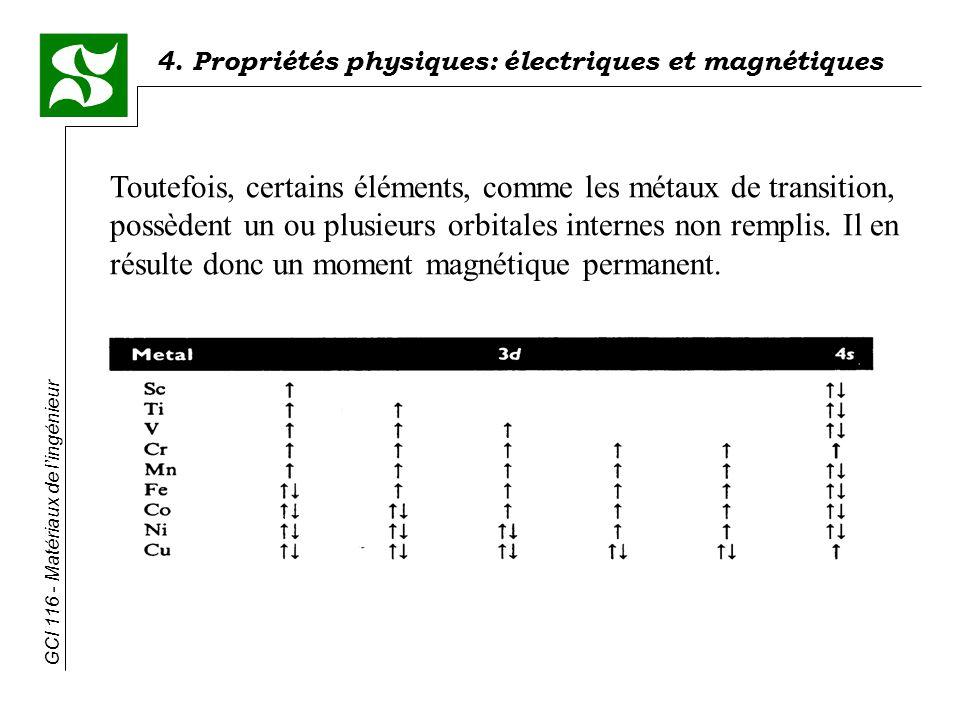 Toutefois, certains éléments, comme les métaux de transition, possèdent un ou plusieurs orbitales internes non remplis.