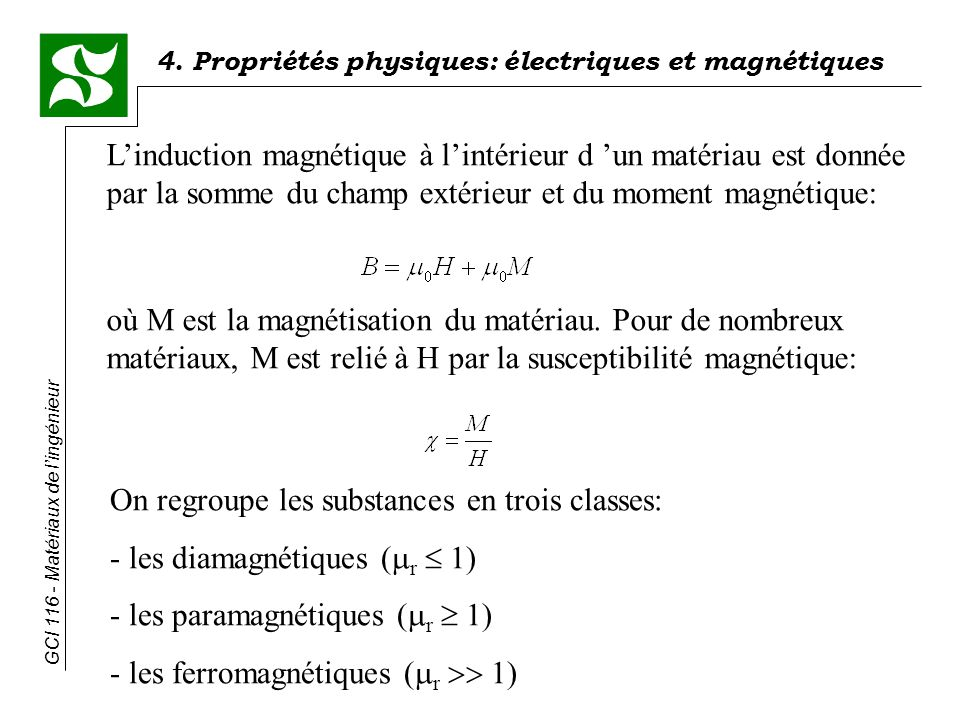 L'induction magnétique à l'intérieur d 'un matériau est donnée par la somme du champ extérieur et du moment magnétique: