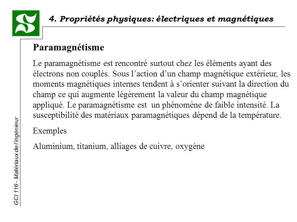 Paramagnétisme