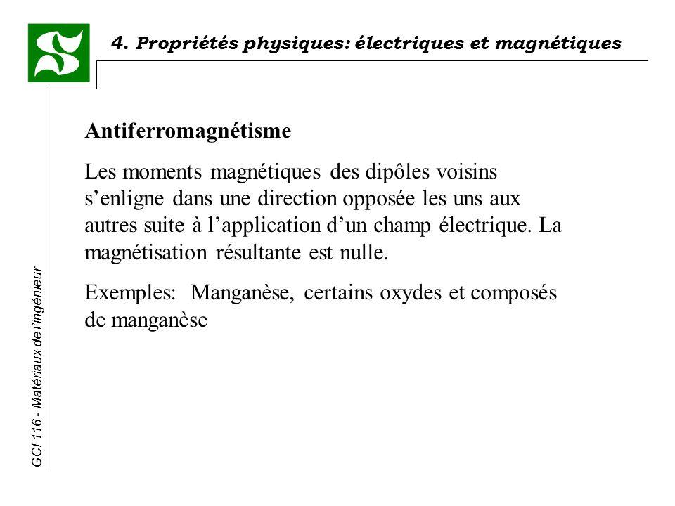 Antiferromagnétisme