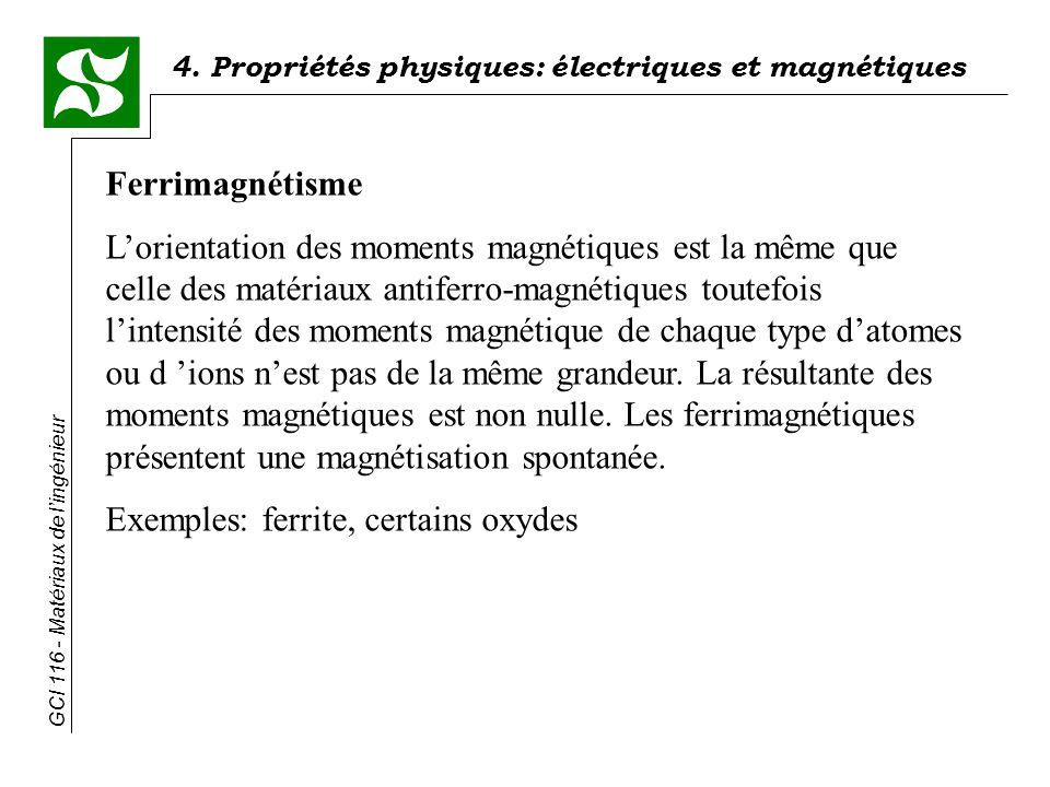 Ferrimagnétisme