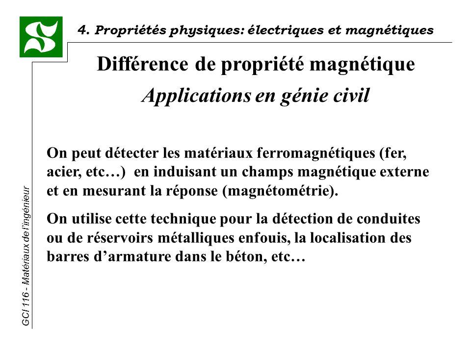 Différence de propriété magnétique Applications en génie civil