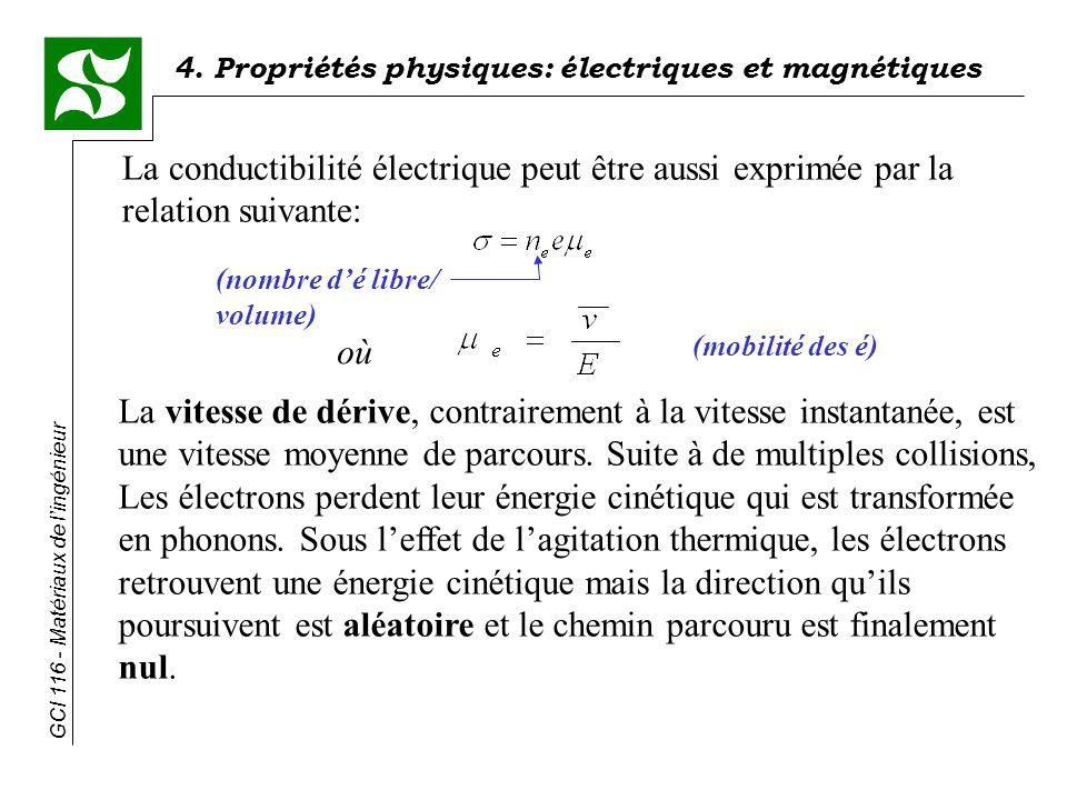 La conductibilité électrique peut être aussi exprimée par la relation suivante:
