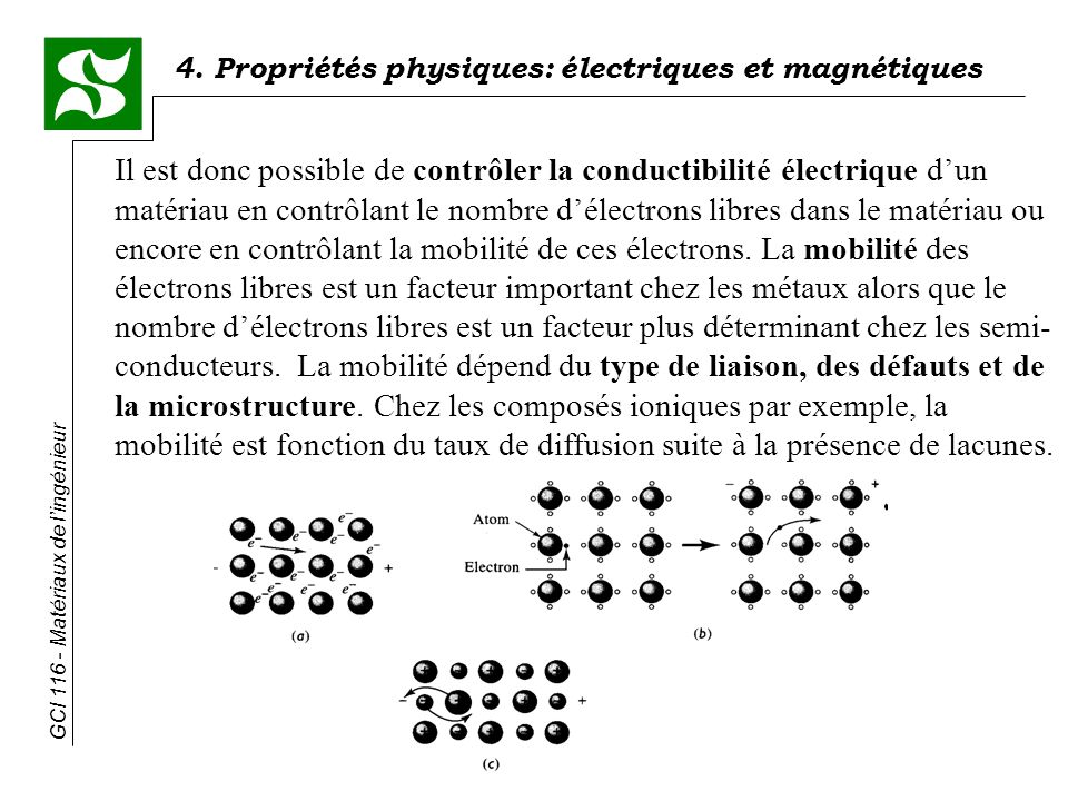 Il est donc possible de contrôler la conductibilité électrique d'un matériau en contrôlant le nombre d'électrons libres dans le matériau ou encore en contrôlant la mobilité de ces électrons.